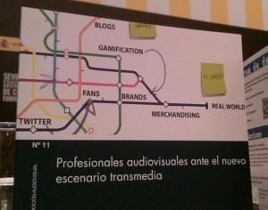 Transmedia Fundacion AVA